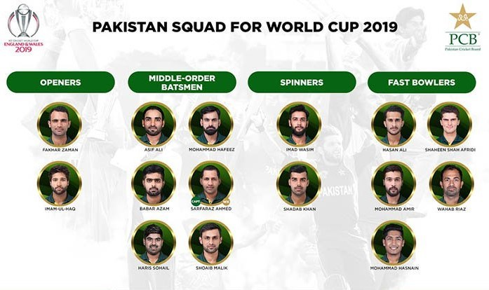 Cricket Worldcup Squad