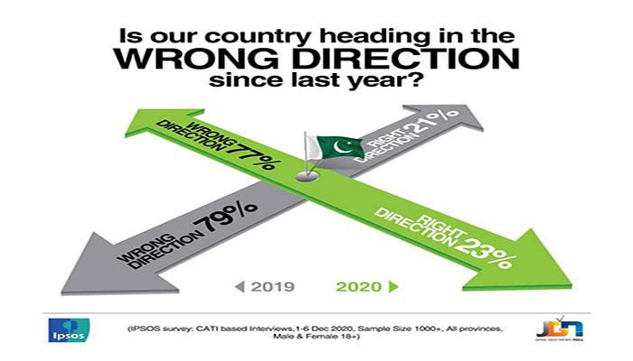Pakistan Survey